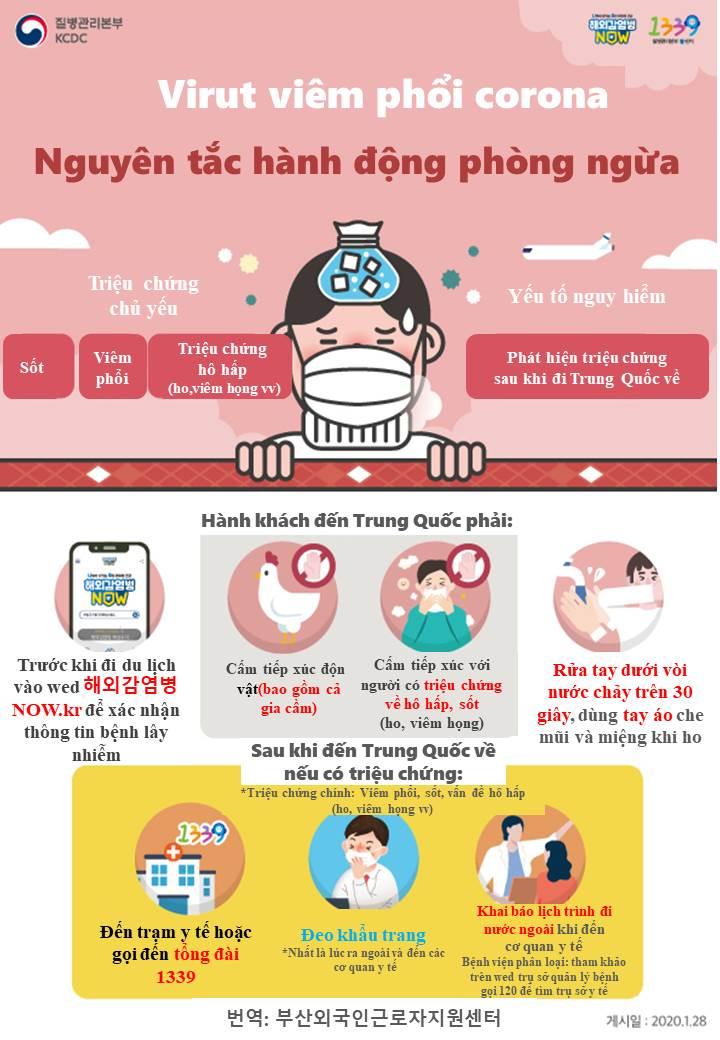 신종 코로나바이러스감염증 예방행동수칙-베트남어